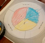 colorwheel2